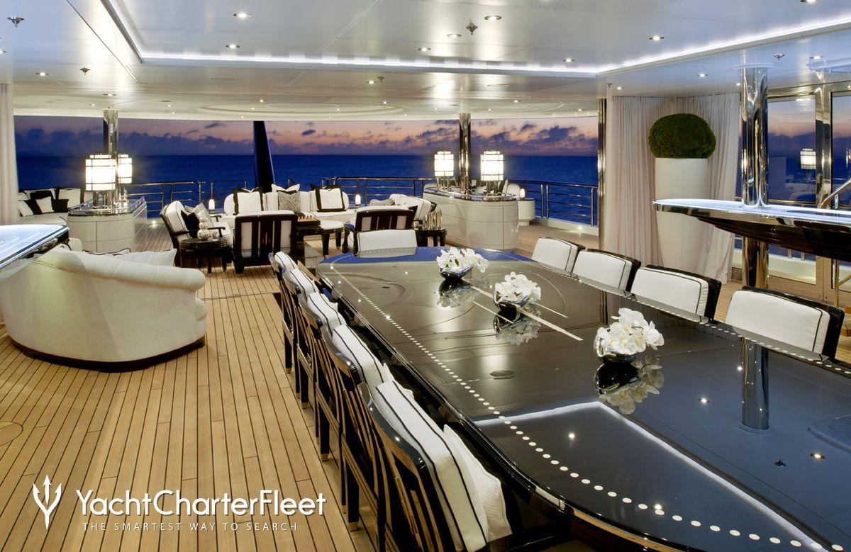 PHOENIX 2 Yacht Charter Price