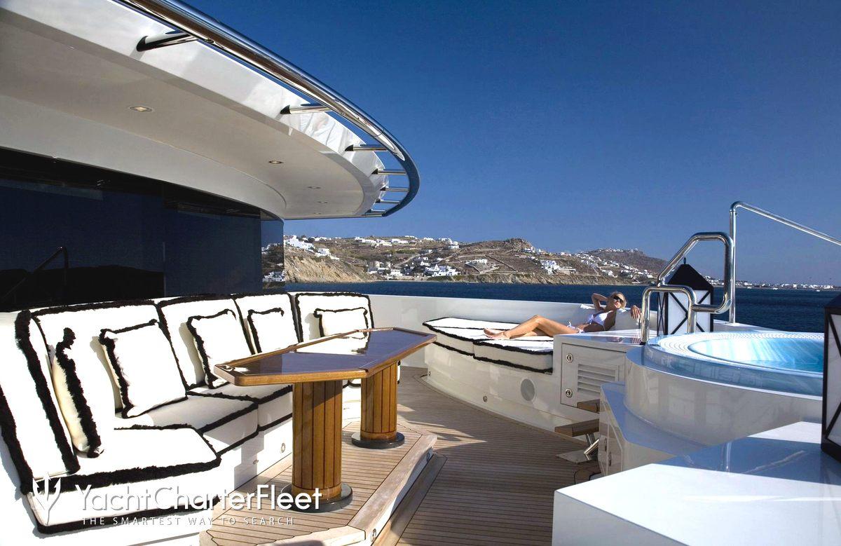 Nirvana yacht charter price oceanco luxury yacht charter -  Alfa Nero Yacht Jacuzzi With Seating