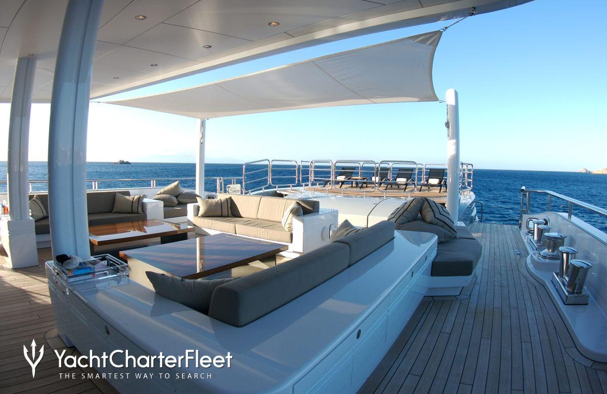 SIREN Yacht Charter Price