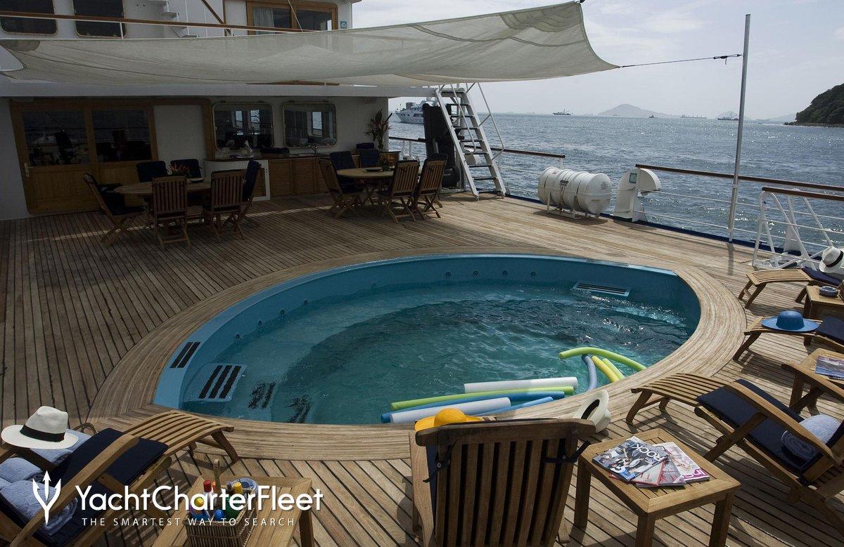 Latitude Yacht Charter Price Hitzler Werft Luxury Yacht