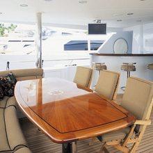 Wonder Yacht Aft Deck