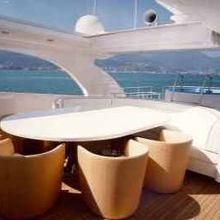 Quattro Assi Yacht