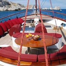 Akhenaton Yacht