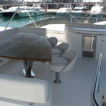 Ranella Yacht