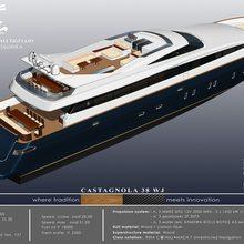 Angra Too Yacht