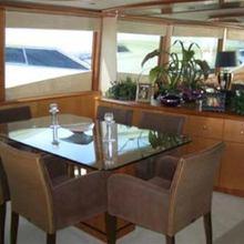 Iana II Yacht