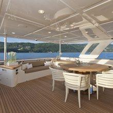 Ziacanaia I Yacht