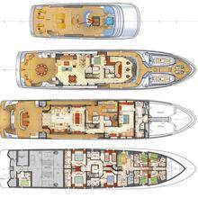Pisces Yacht