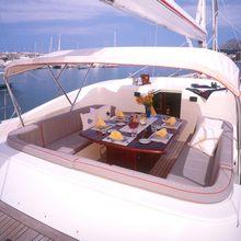 Havana of London Yacht