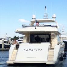 Gabarito Yacht