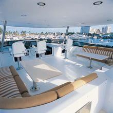 Risk & Reward Yacht Flybridge