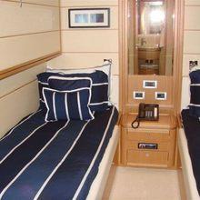 Fortis II Yacht