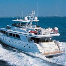 Risk & Reward Yacht Running