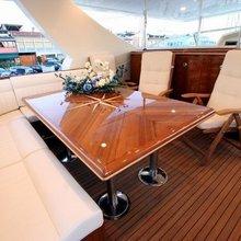 Cianin Quattro Yacht