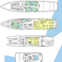 FAM Yacht Deck Plans