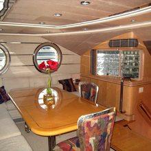 Shana Yacht
