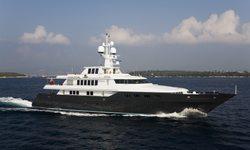 Cyan yacht charter