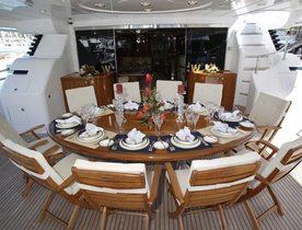 Motor Yacht WHEELS has August Charter Gap