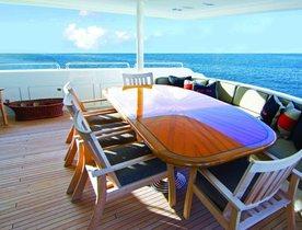 Motor Yacht DOMINO Joins Charter Fleet
