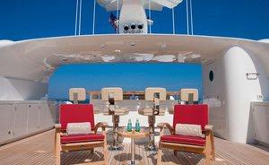 Charter Yacht KATYA To Attend Yachts Miami Beach 2017