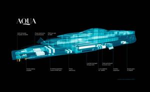 Inside AQUA: The 112m hydrogen-powered superyacht concept which emits only water
