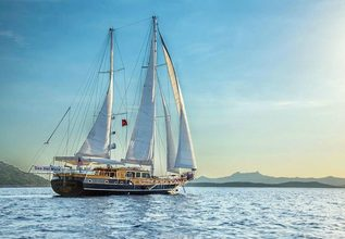 Dea Del Mare Charter Yacht at TYBA Yacht Charter Show 2018