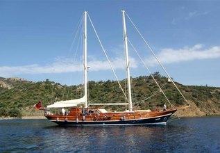 Samarkand Charter Yacht at TYBA Yacht Charter Show 2019