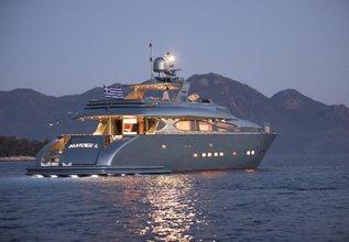 Princess L Charter Yacht at Mediterranean Yacht Show 2019