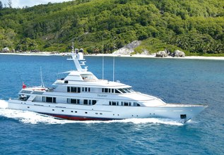 Teleost Charter Yacht at Antigua Charter Yacht Show 2018
