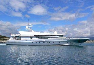 Thunder Charter Yacht at Miami Yacht Show 2020