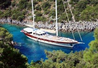 Zelda Charter Yacht at TYBA Yacht Charter Show 2019