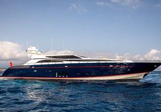 Cheeky Tiger Charter Yacht at MYBA Charter Show 2015