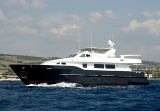 Wolf Two Charter Yacht at MYBA Charter Show 2015