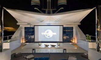 Cyan yacht charter Codecasa Motor Yacht