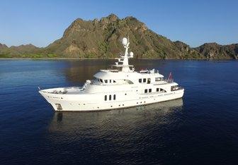 Beluga Yacht Charter in Sydney