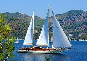 Justiniano yacht charter Unknown Sail Yacht