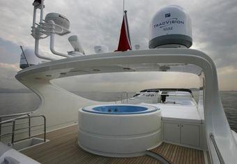 Grace Kelly yacht charter lifestyle