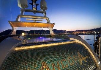 Ira yacht charter lifestyle