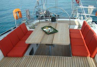 Jaipur yacht charter lifestyle