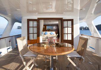 Mizar yacht charter lifestyle
