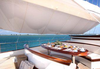 Riana yacht charter lifestyle