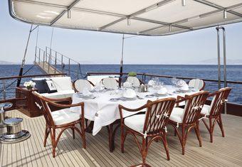 Iraklis L yacht charter lifestyle