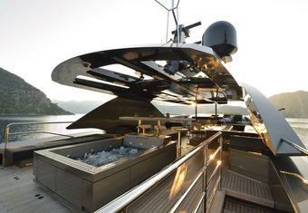 FX yacht charter lifestyle