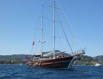 Kaptan Mehmet Bugra photo 52