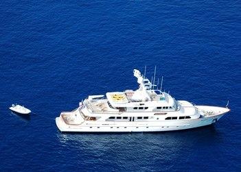 Maverick II yacht charter in Seychelles
