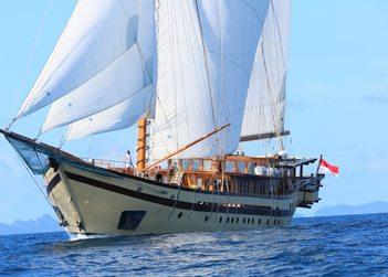 Lamima yacht charter in Komodo