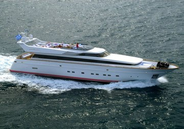 Benik yacht charter in East Mediterranean