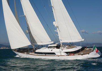 Rosehearty yacht charter in Dominica