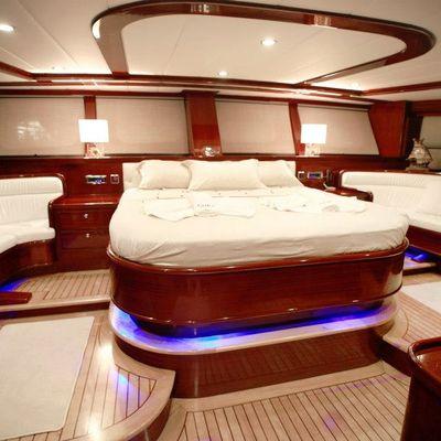 Gora Yacht