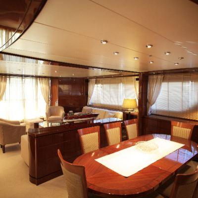 Thalassa Yacht